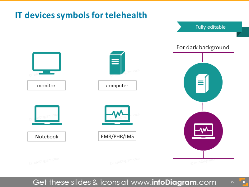 IT devices symbols for telehealth