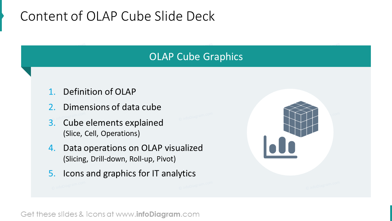14+25 OLAP Cube Illustrations + Business Intelligence Analytics Icons PPT  Template Data Operations
