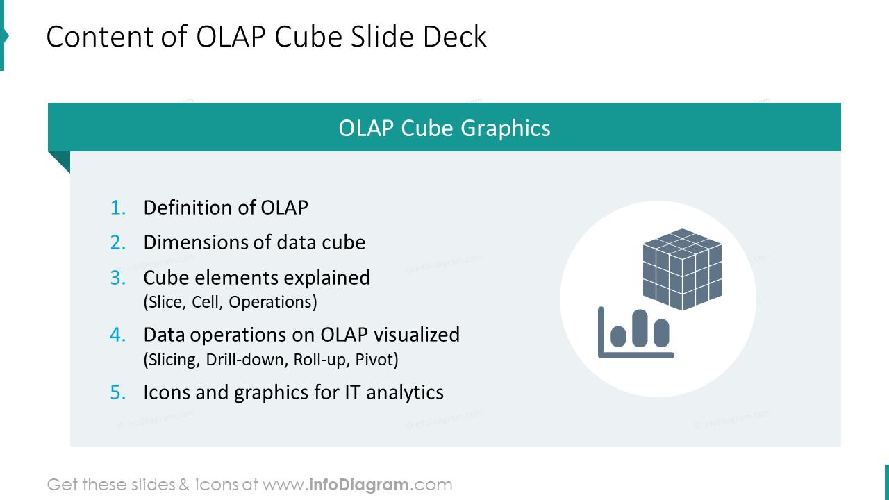 Content slide OLAP cube infographics
