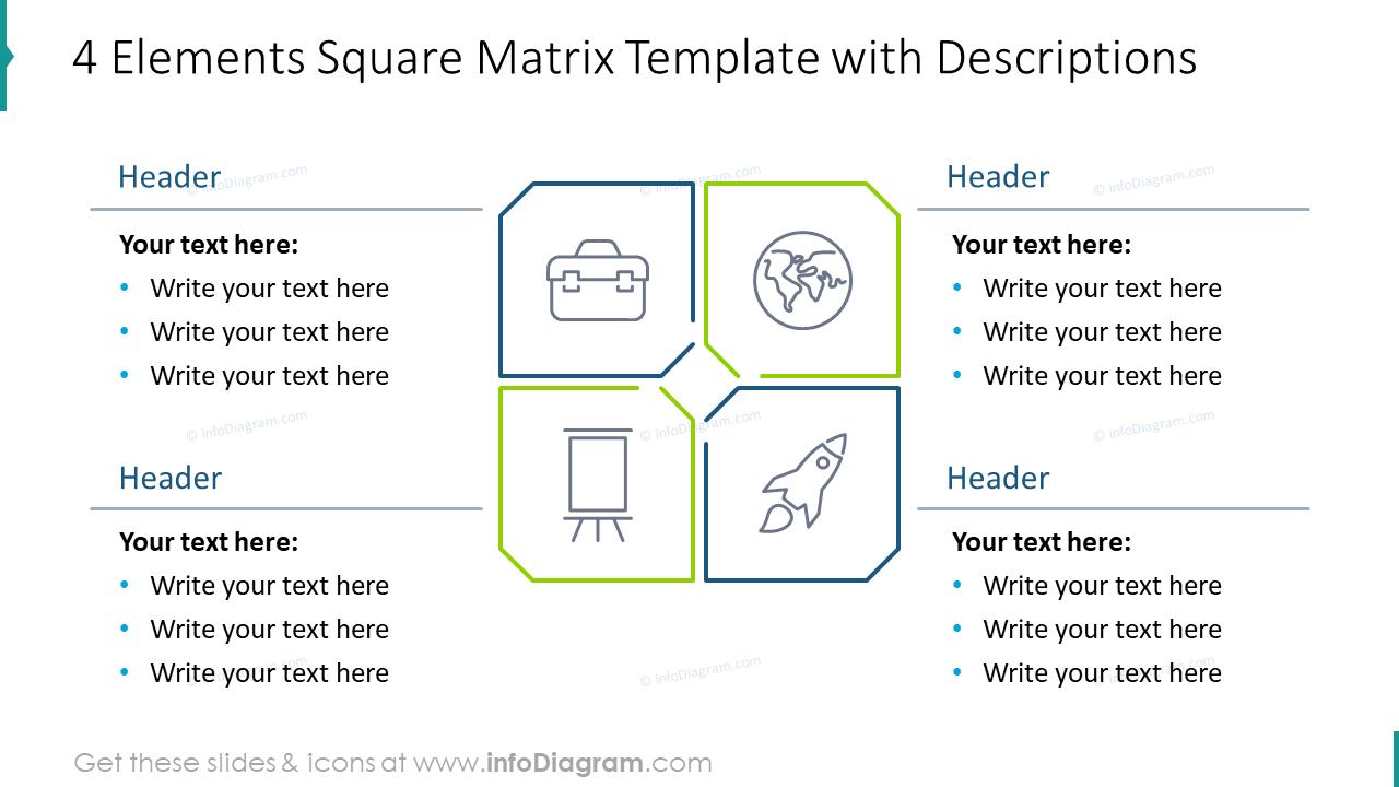 Four elements square matrix template with descriptions