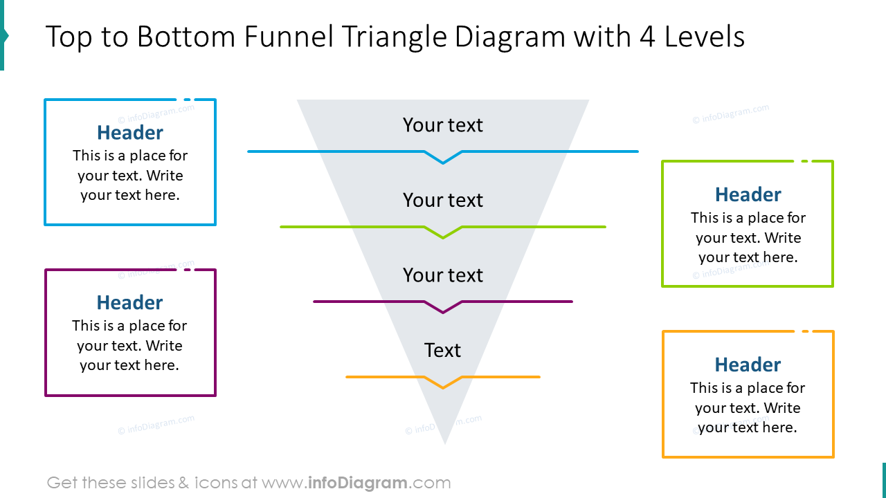 Top to bottom funnel triangle diagram with four levels