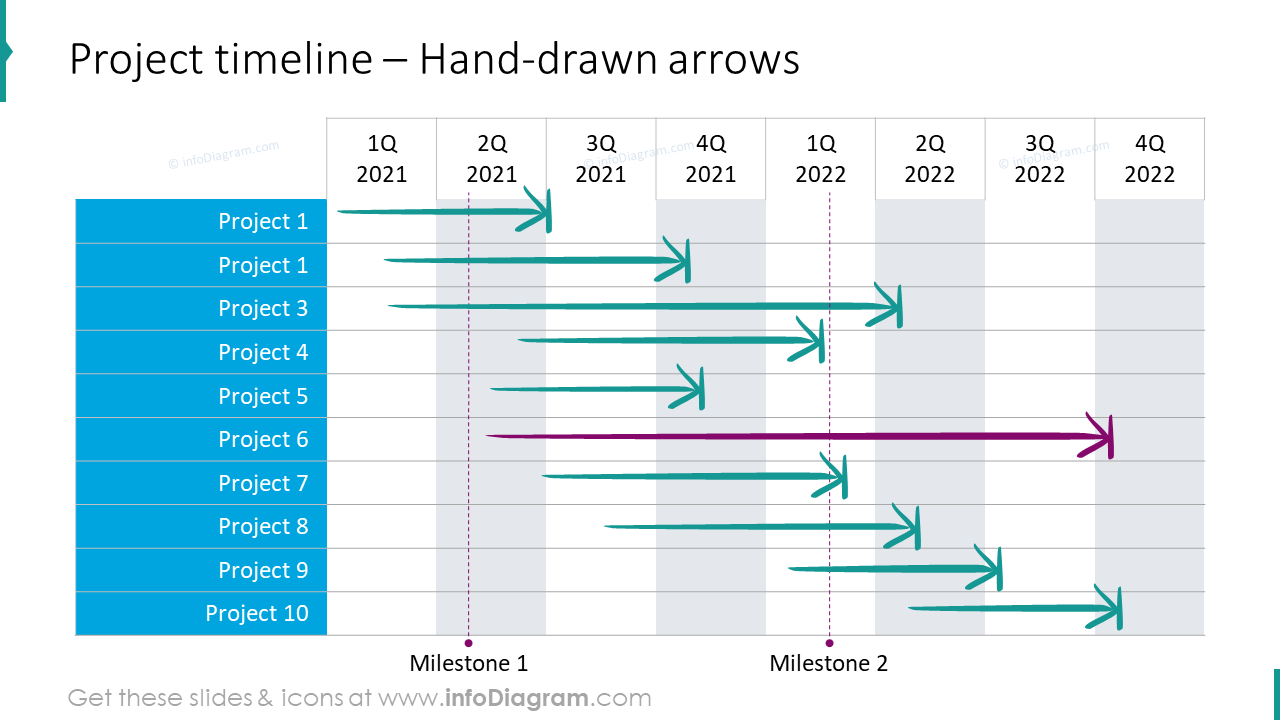 2020 EU Calendar Project Timeline with Hand Drawn Arrows