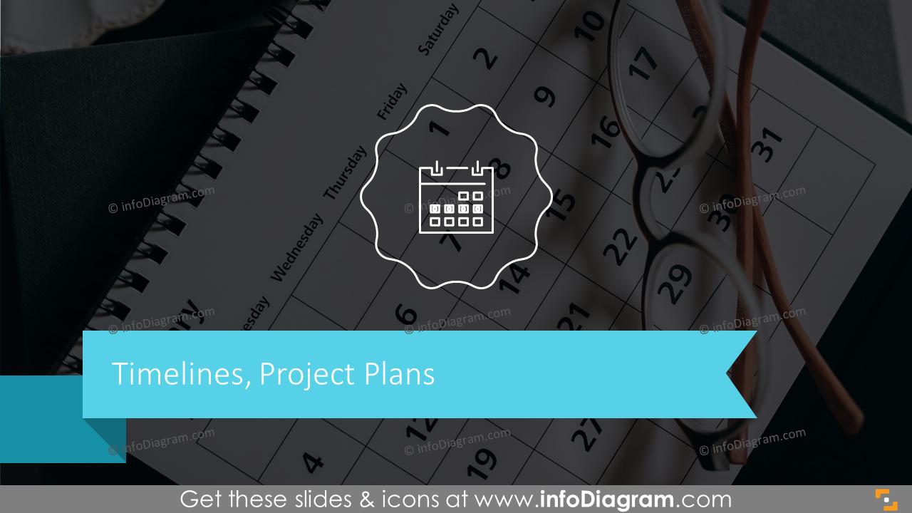 2022 EU Calendar Project Timeline with Hand Drawn Arrows