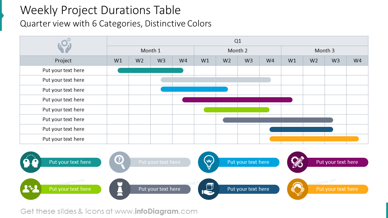 Weekly project durations table depicted with distinctive colors