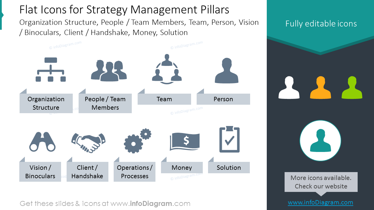 13 Corporate Strategy Pillars Graphic Charts Ppt Template For Business Plans And Project