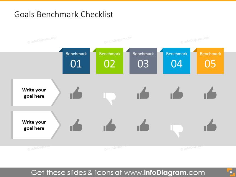 Goals Benchmark Checklist