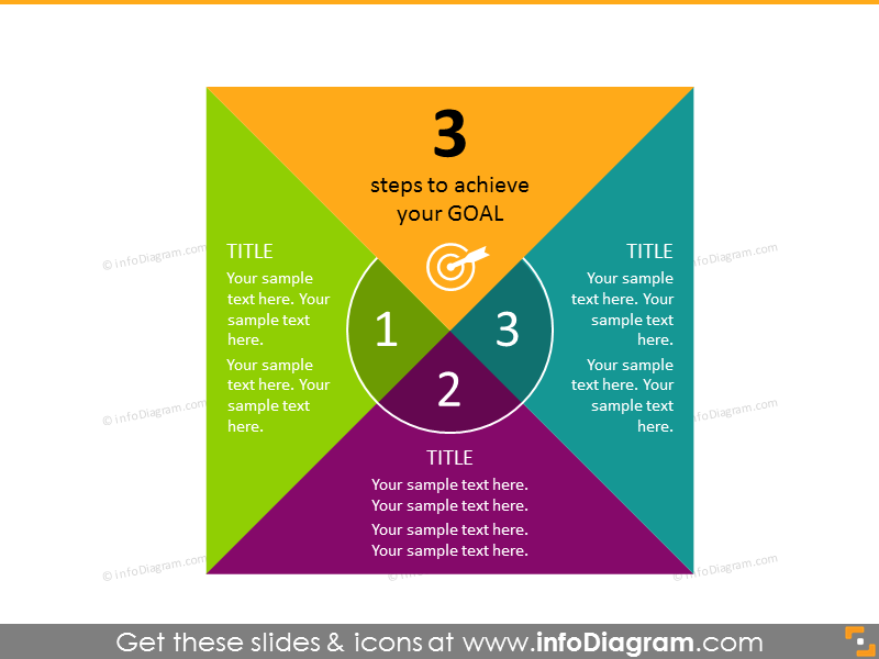 square diagram for project planning - 3 steps to achieve goals with illu...
