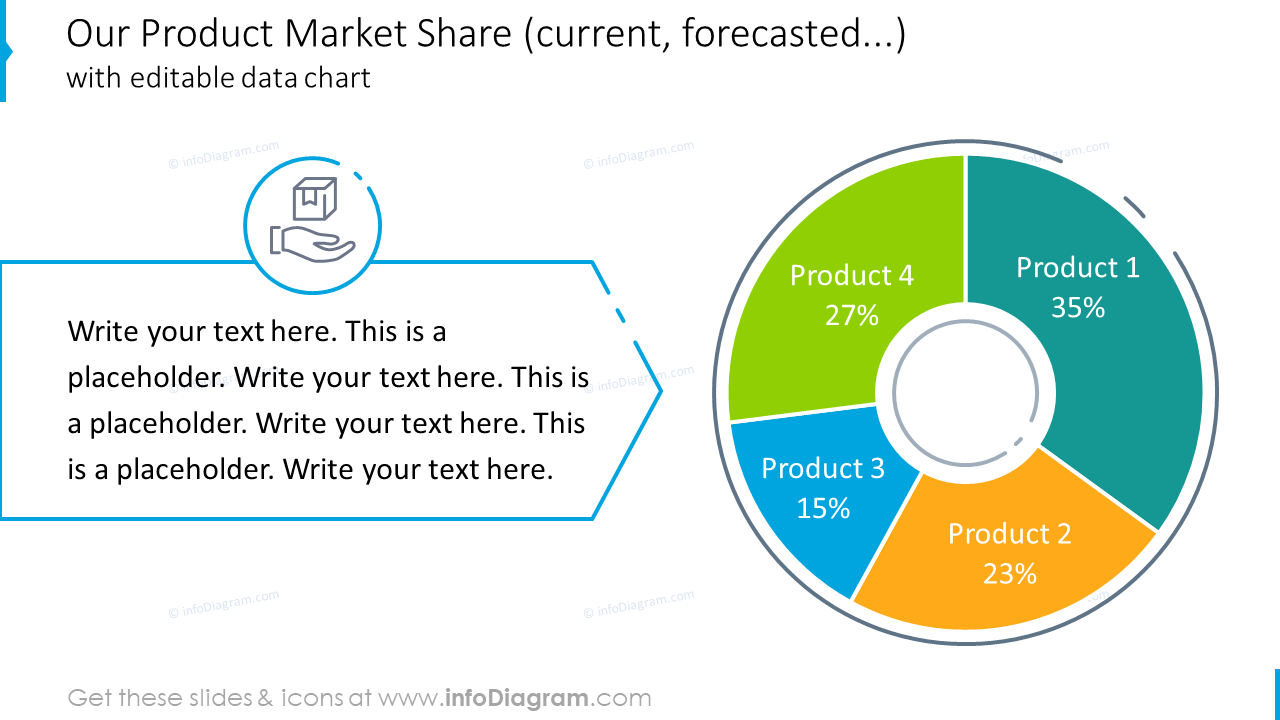 Company product market share in numbers