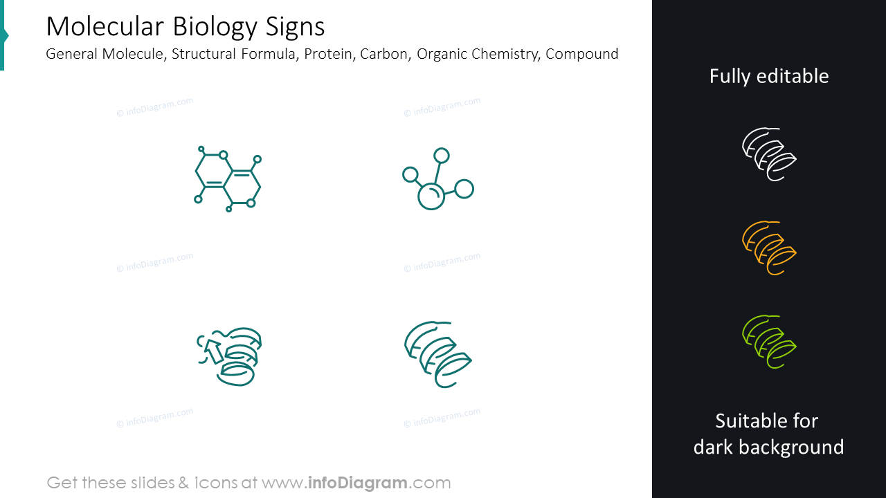 Molecular biology signs: general molecule, structural formula