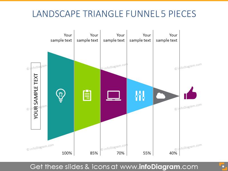 Colorful Landscape Triangle Funnel 5 Pieces