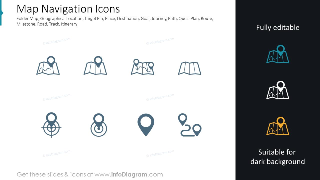 Map Navigation Icons