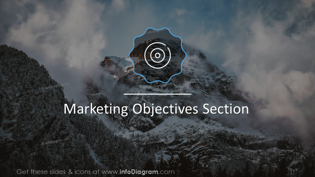 Marketing objectives section slide on a picture background