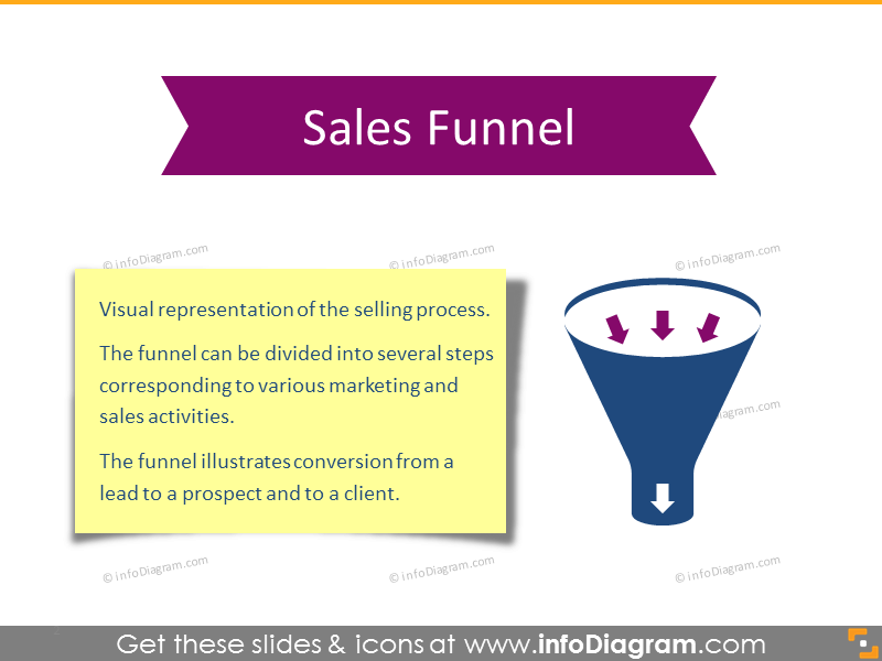 Sales Funnel Diagram Pipeline Selling Process Ppt Icons