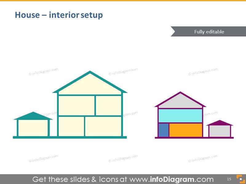 House – interior setup