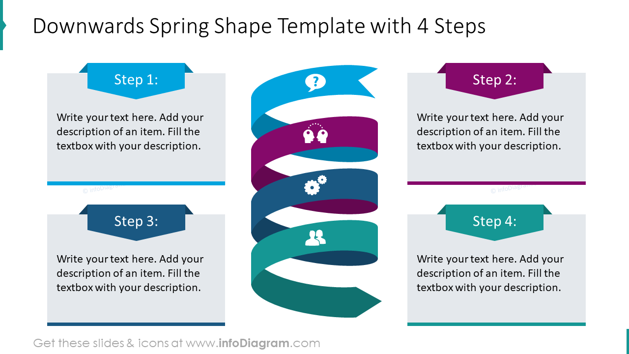 Downwards spring shape slide for 4 steps
