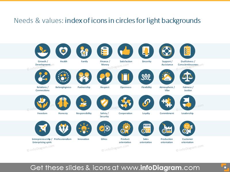 Symbols index: flat icons