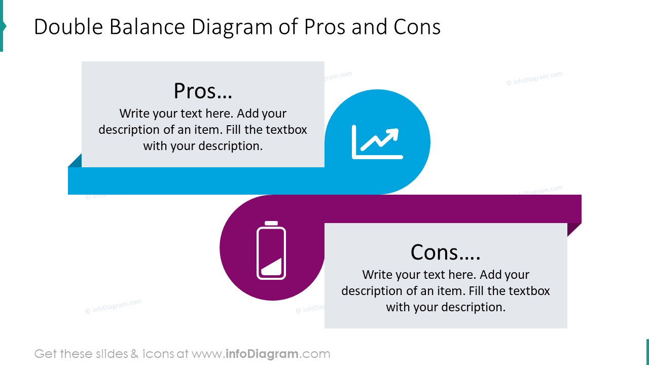 Double balance diagram of pros and cons