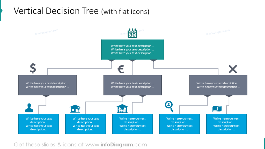 Example of the vertical decision tree with flat icons