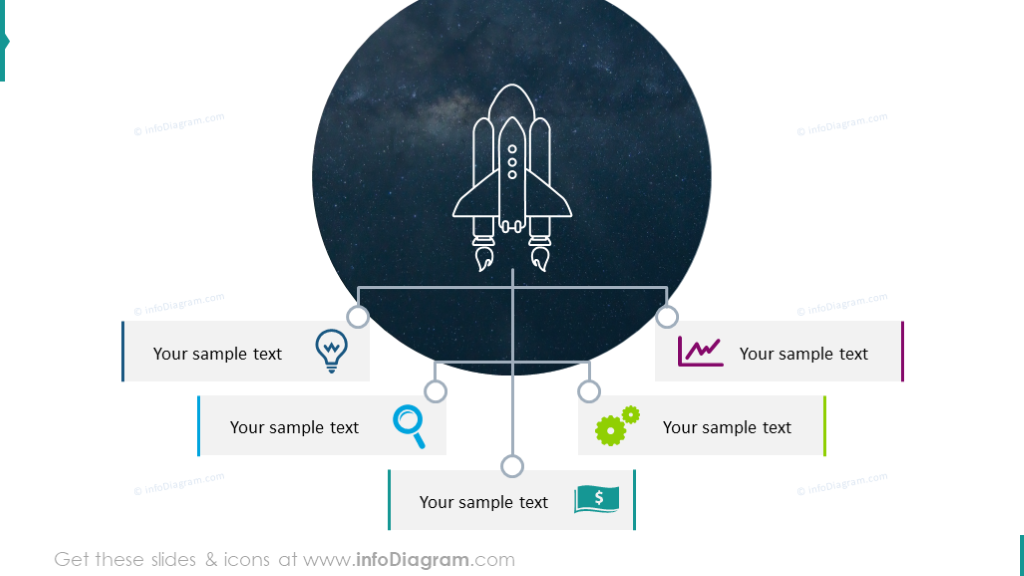 Spacecraft launch tree diagram template