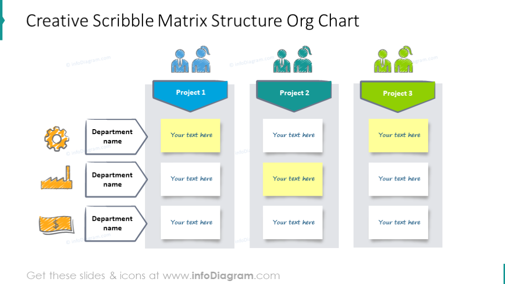 Scribble organizational matrix chart showed with department