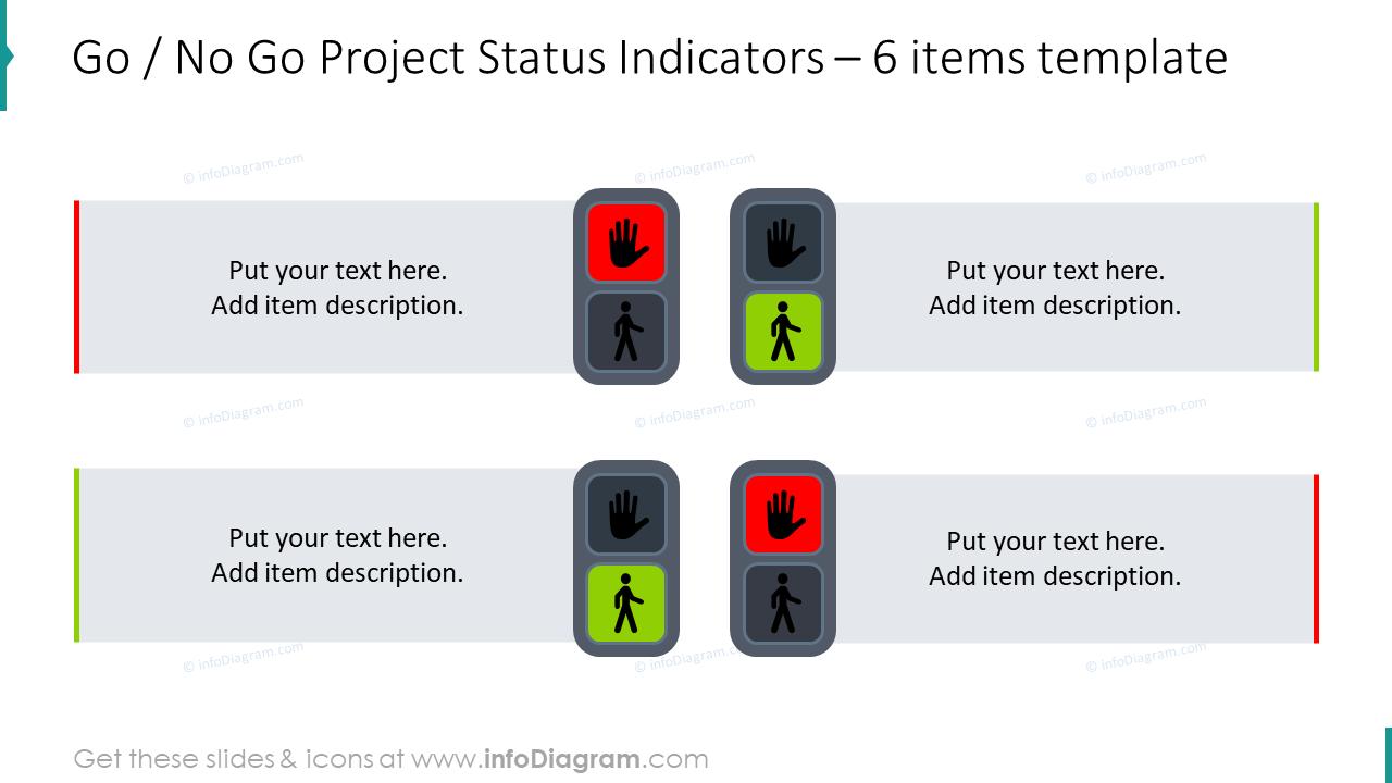 Go no go project status indicators template for six items