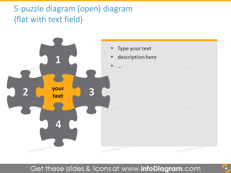 open puzzle diagram for 4 steps
