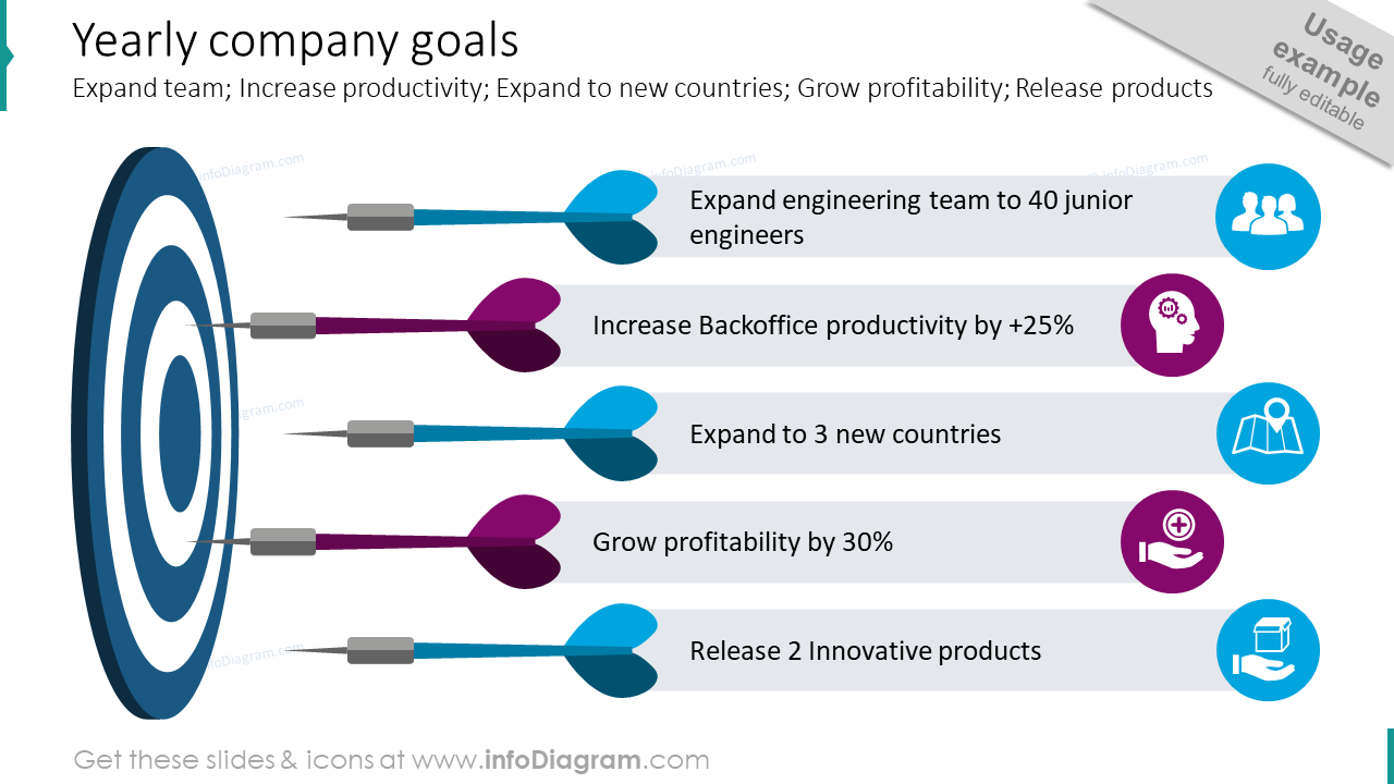 Yearly company goals slide