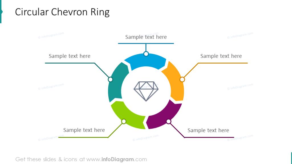 Circular chevron ring diagram