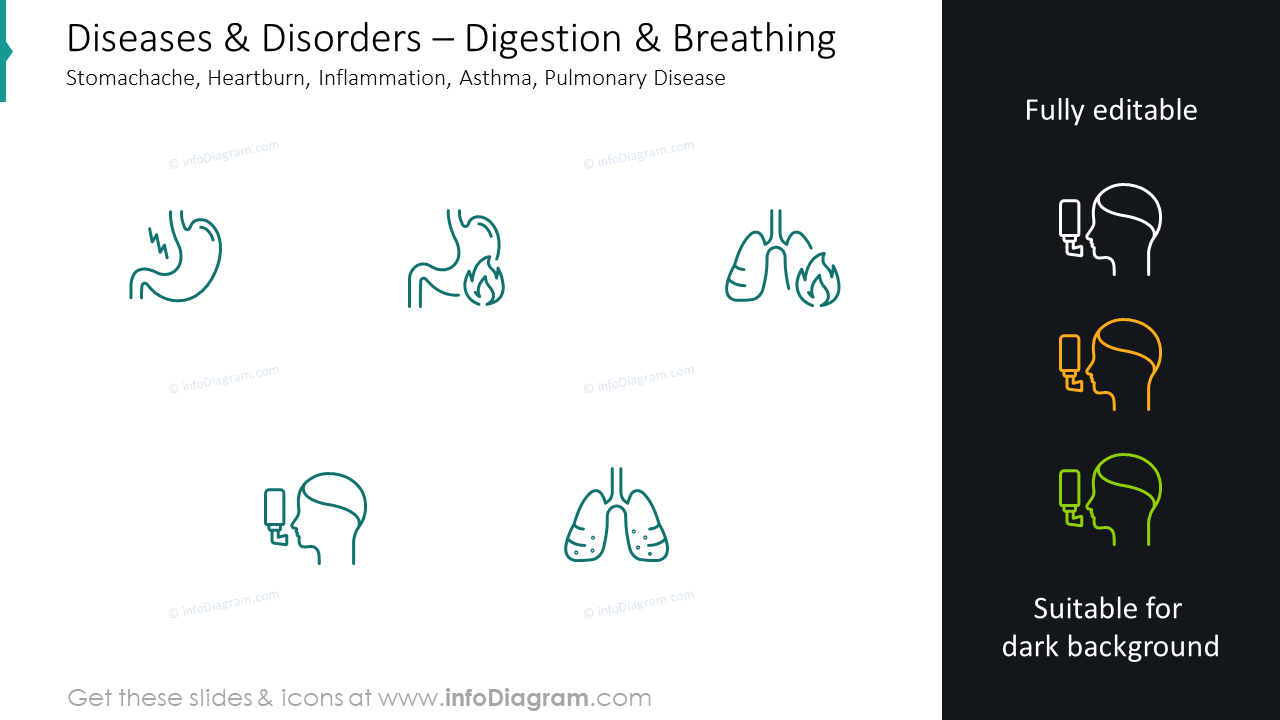Diseases and disorders slide: digestion and breathing stomachache, heart...