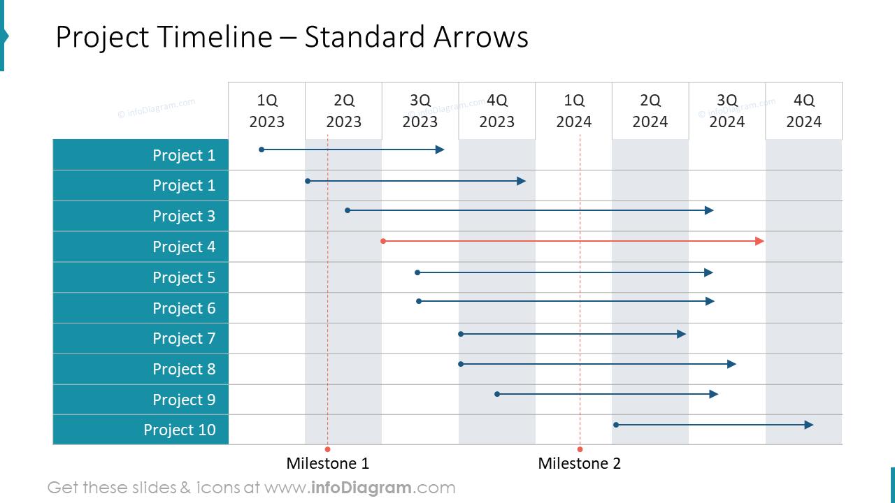US Calendar Project Timeline with Standard Arrows