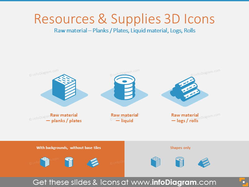 Resources and Supplies 3D Icons: Raw material, Liquid material, Rolls