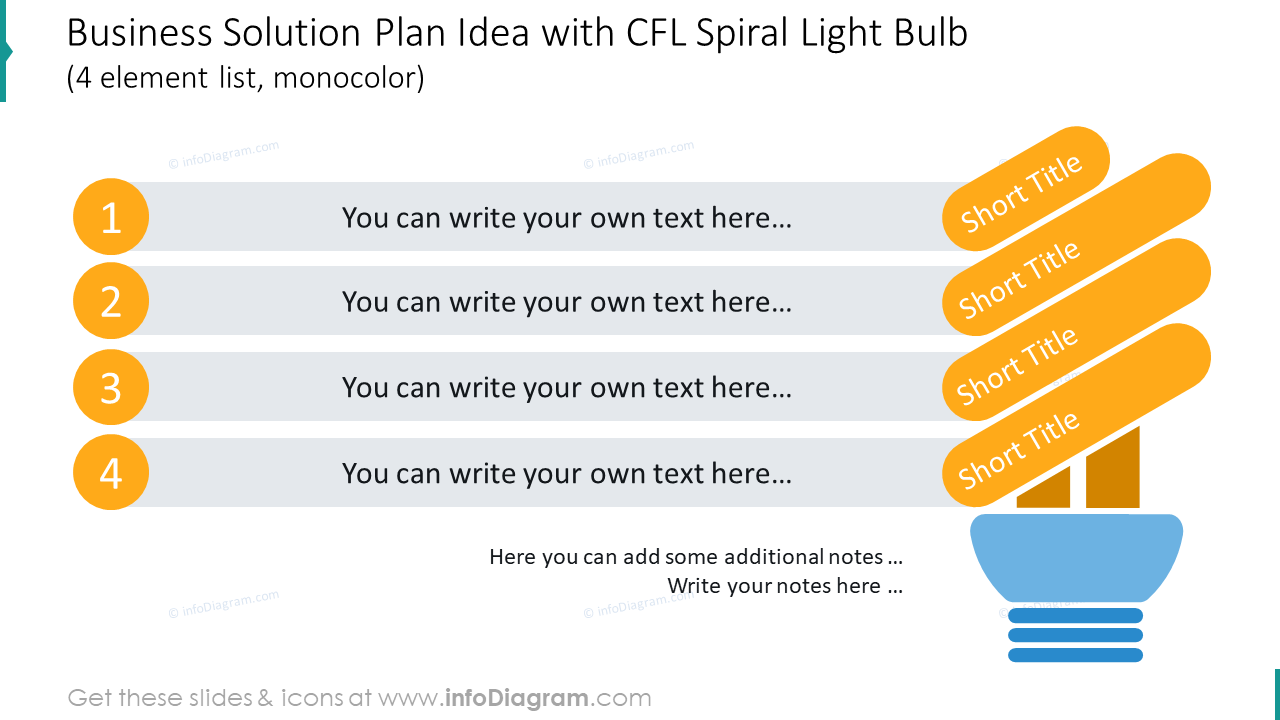4 items shaped as spiral light bulb showing business solution plan
