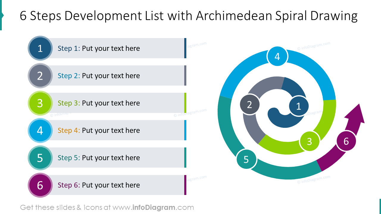 6 steps development list with archimedean spiral drawing