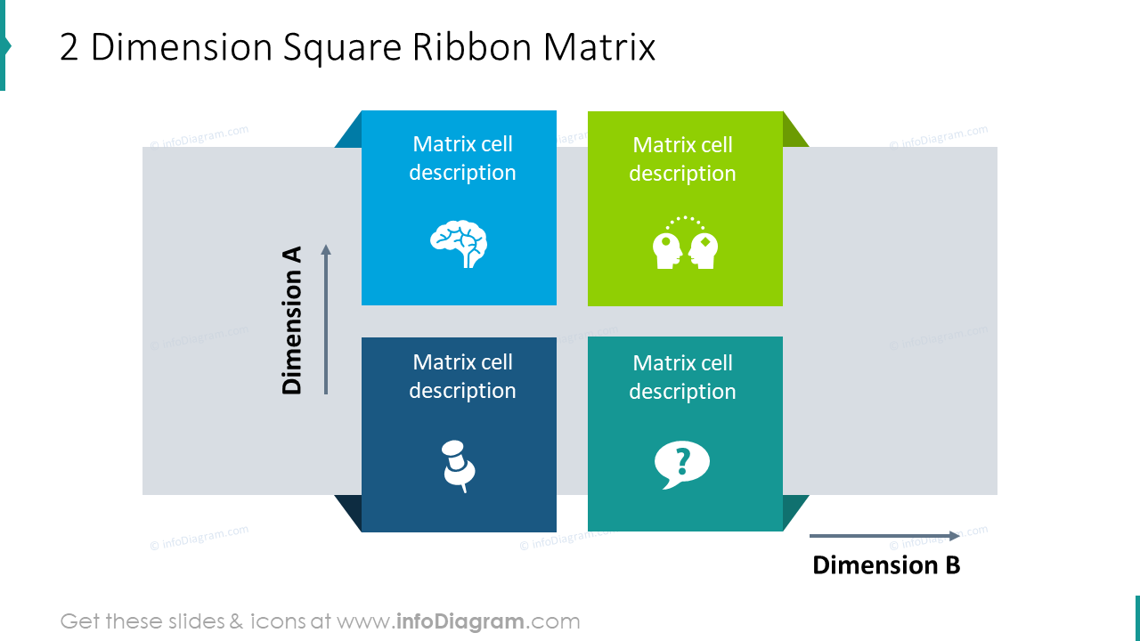 2 dimension square ribbon matrix