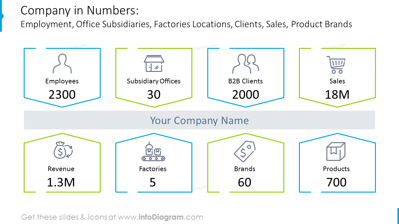 Company statistics slide with outline text placeholders and icons