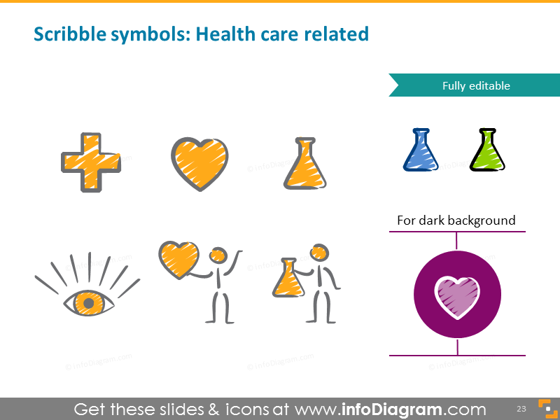 Scribble symbols: health care related