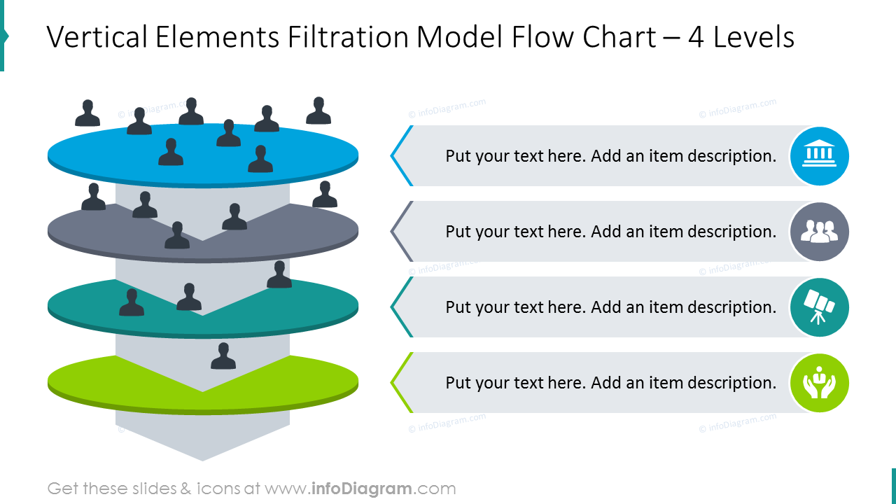 Vertical elements filtration model flow chart  for 4 Levels