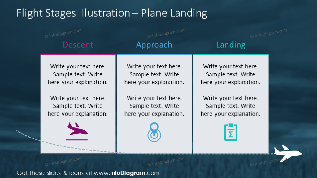Flight stages for illustrating plane landing: descent, approach, landing