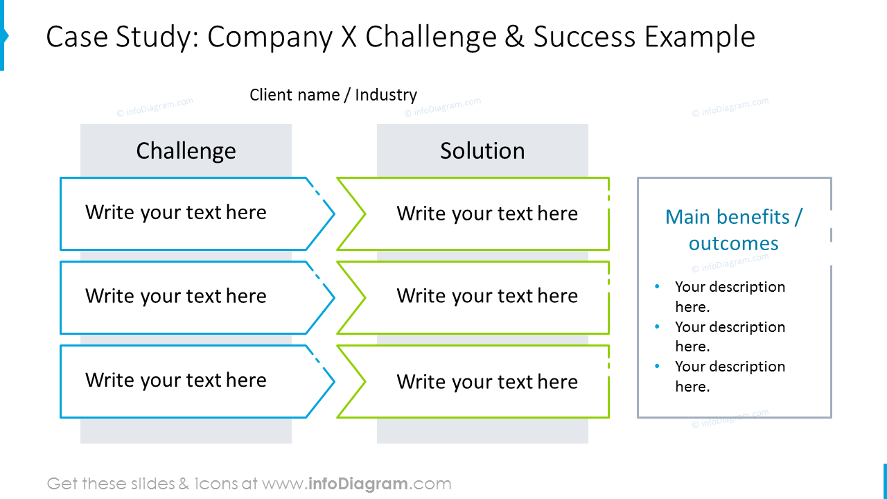 Company challenge and success comparison table