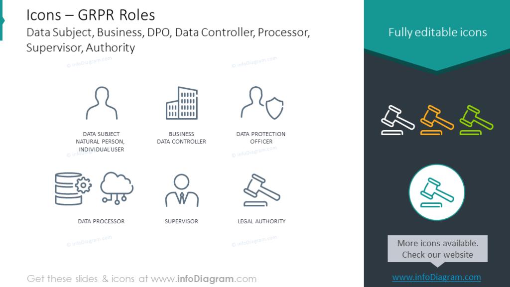 GDPR roles data symbols