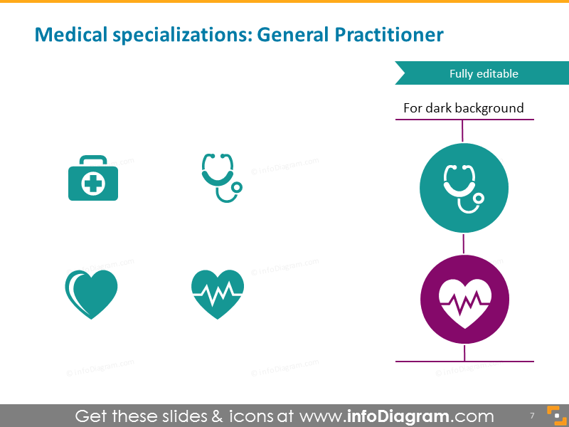 Medical specialization general practitioner