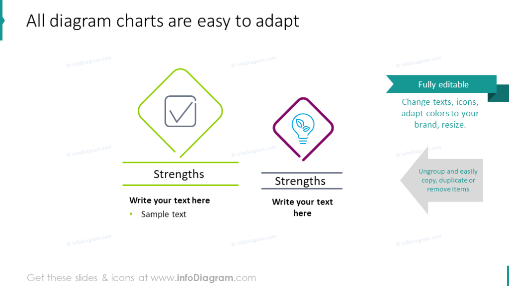 Example of the charts editability