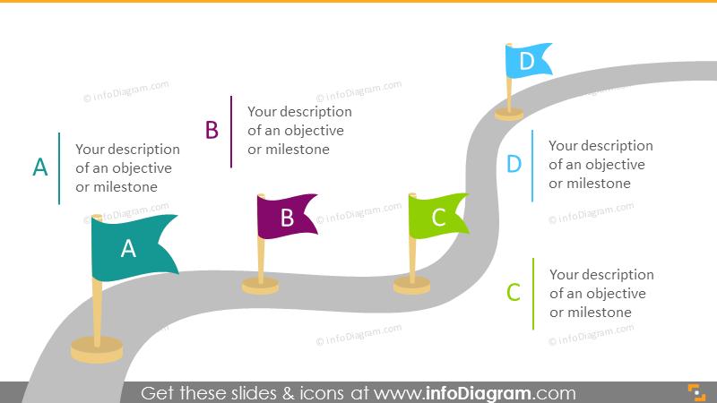 Roadmap milestone goal signs infographics