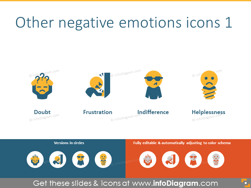 Negative emotions: doubt, frustration, indifference, helplessness