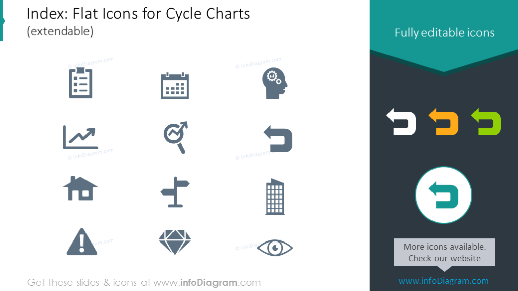 Flat icons for cycle charts