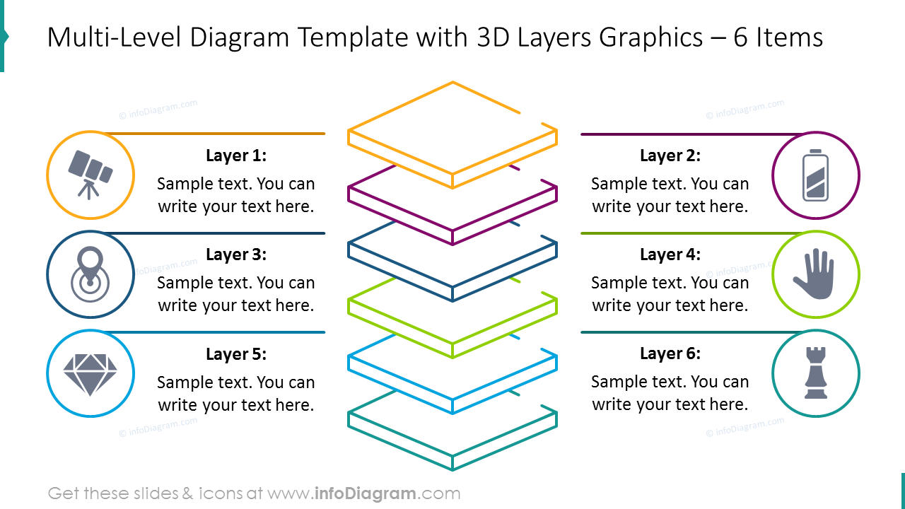 Six items 3D layers chart with icons and text description