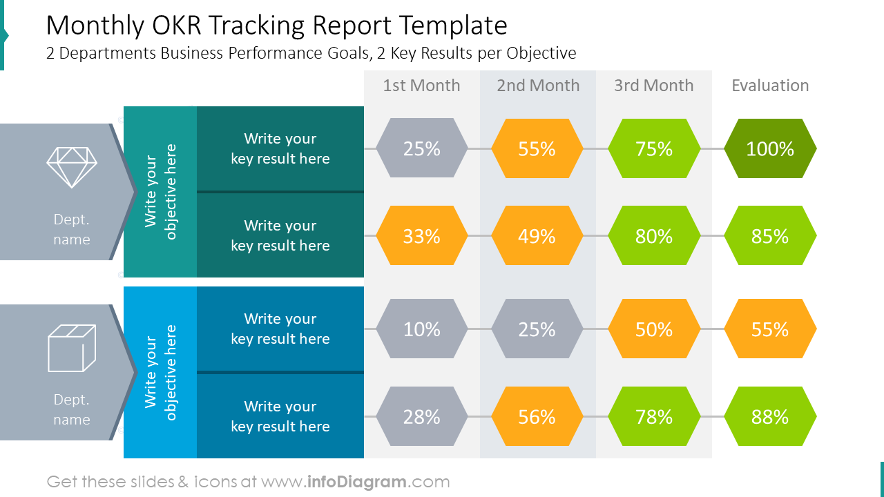 Monthly OKR tracking report templatewith  business performance goals for t…