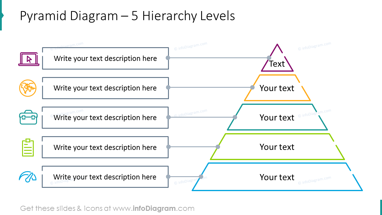 Pyramid diagram for five hierarchy levels