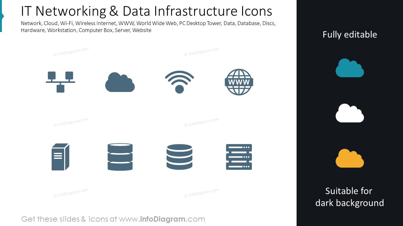 Hardware, network, cloud, wifi symbols