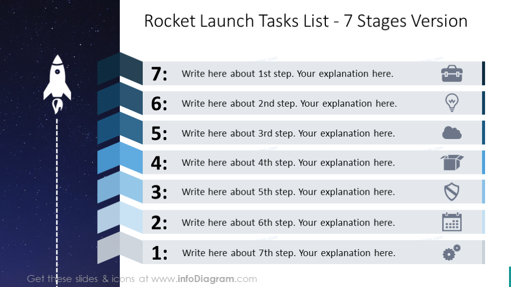 Seven stages list shown with rocket launch graphics